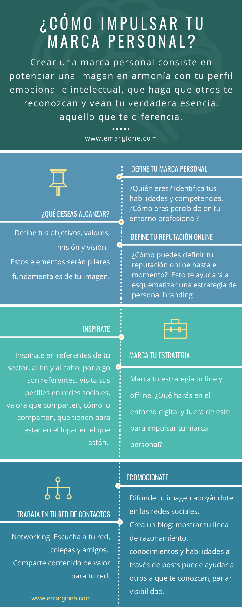 emargione_blog de marketing digital_infografía_cómo impulsar tu marca personal